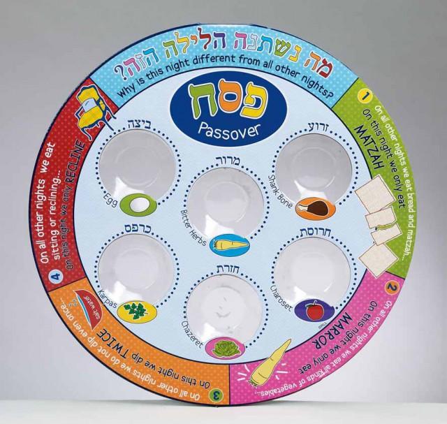 plastic-seder-plate