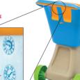 Step2's Little Helper's Shopping Cart
