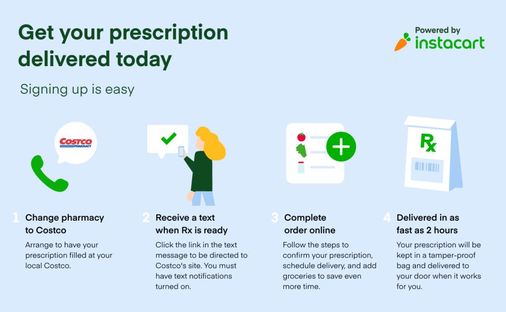 costco prescription delivery
