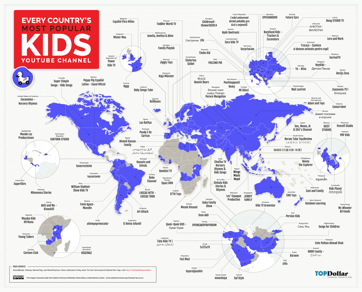 Study Reveals the Most Popular Kids YouTube Channel in Every Country