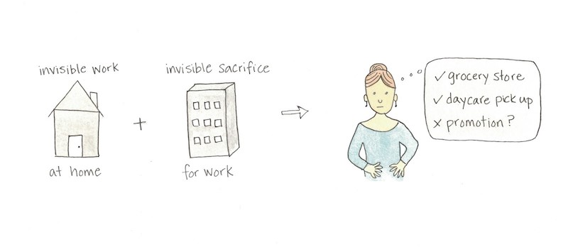invisible work force
