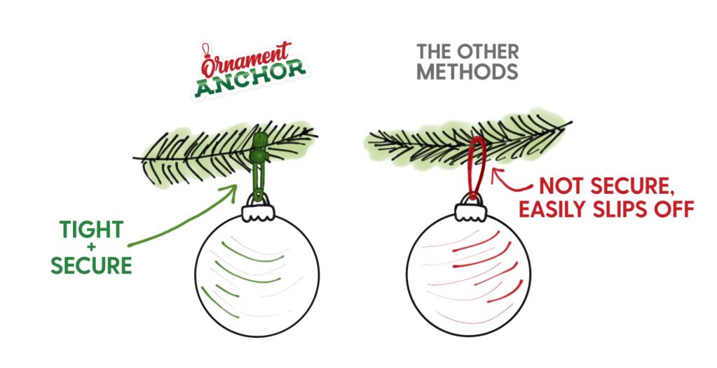 Ornament Anchor